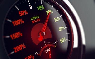 Image Assurance Automobile, Bonus Malus, Coefficient de Réduction-Majoration (CRM)