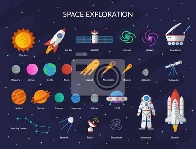 Image Grand espace: planètes, soleil, comète, météorite, roquette, ovni, satellite, astronaute, trou noir, navette, radar, la Grande Ourse, télescope, nébuleuse, galaxie, lunohod. Illustration de plat Vecto