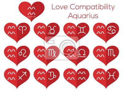 Les signes astrologiques du zodiaque.