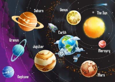 Image Système solaire des planètes, vecteur horizontal illustration
