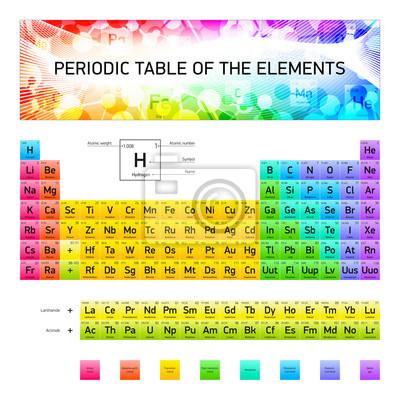 Tableau Periodique Des Elements Chimiques Conception Vectorielle Peintures Murales Tableaux Lanthane Uranium Silicium Myloview Fr