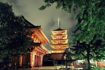 Image temple de Tokyo