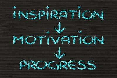 Image vision de l'entreprise: inspiration, motivation, progrès, succès