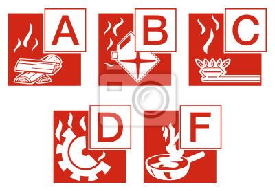 brandklassen abcdf set piktogramme symbole zeichen pourriture papier peint papiers peints. Black Bedroom Furniture Sets. Home Design Ideas