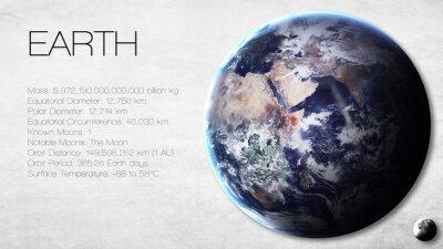 Papiers peints Earth - Haute résolution Infographie présente l'une des sources solaires
