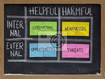 Papiers peints forces, faiblesses, opportunités, menaces - FFPM