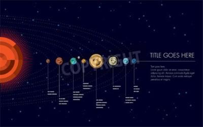 Papiers peints Illustration système solaire