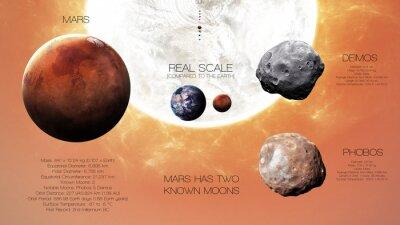 Papiers peints Mars - Infographie de haute résolution sur la planète du système solaire et ses lunes. Toutes les planètes disponibles. Cette image est fournie par la NASA