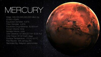 Papiers peints Mercury - Haute résolution Infographie présente l'une des sources solaires