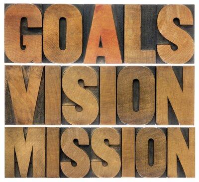 Papiers peints objectifs, la vision et la mission