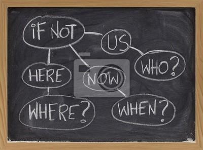 Papiers peints organigramme ou de mind map avec des questions