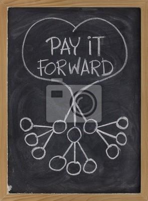 Papiers peints Pay It Forward