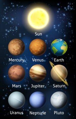 Papiers peints Planètes du système solaire