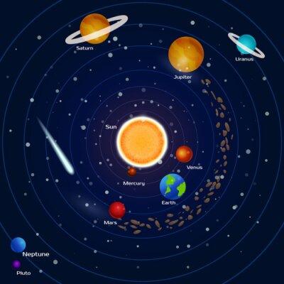 Papiers peints Planètes du système solaire: pluton, neptune, mercure, mars