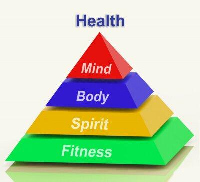Papiers peints Santé Pyramide moyens Mind Body Spirit Bien-être holistique