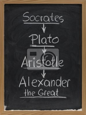 Papiers peints Socrate, Platon, Aristote sur le tableau noir