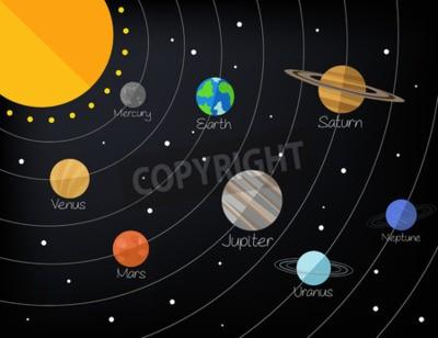 Papiers peints Système solaire. Vecteur, plat, Illustration