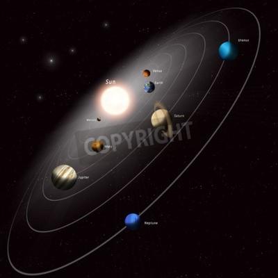 Papiers peints Toutes les planètes du système solaire autour du soleil