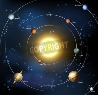 Papiers peints Une illustration de notre système solaire avec toutes les planètes officielles plus Pluton.