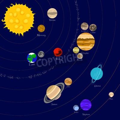 Papiers peints Vecteur, Illustration, solaire, système, étoile, planètes, lunes