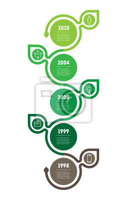 Papiers peints Vertical Timeline infographics. The development and growth of the green business. Business presentation concept with 5 options, parts, steps or processes.