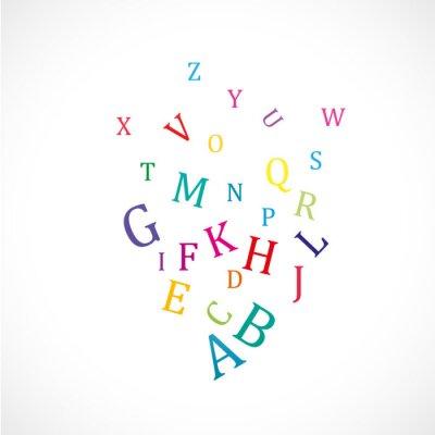 Posters alphabet