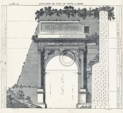 Posters Altitude L'Arc de Titus à Rome