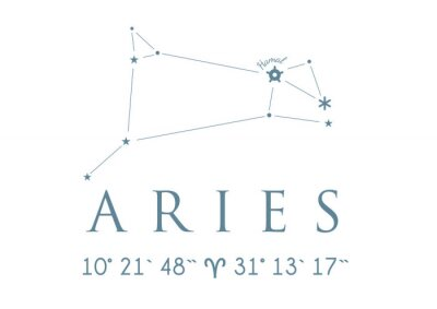 Posters ARIES