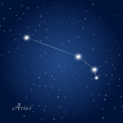 Posters Aries constellation zodiac sign at starry night sky