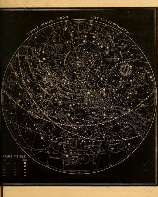 Posters Astronomical illustration. Old image