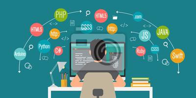 Posters bannière de programmation, codage, meilleurs langages de programmation