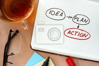 Posters Bloc-notes avec des mots idée, le plan et le concept d'action et des lunettes