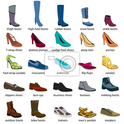 Posters: Chaussures, noms. chaussures pour hommes et femmes. chaussures