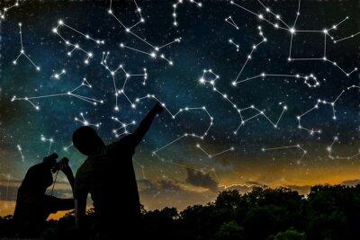 Posters Concept de l'astrologie.