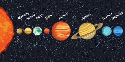 Posters illustration of solar system showing planets around sun