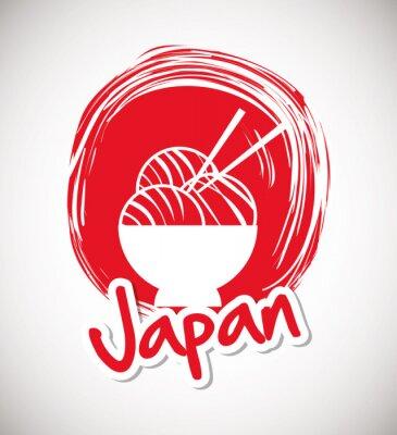 Posters Japon conception de la culture