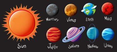 Posters Le système solaire