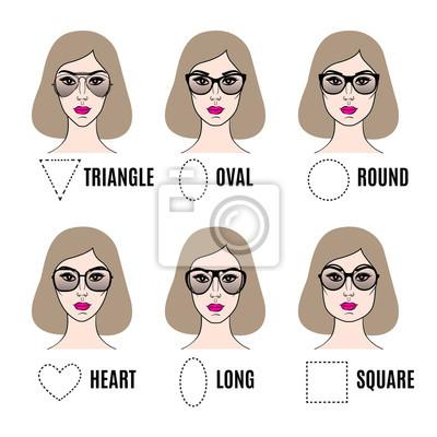 fc05cf3274a668 Posters Lunettes de soleil pour femme Formes pour différentes formes de  visage.