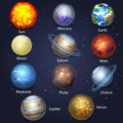 Posters Planète set 2