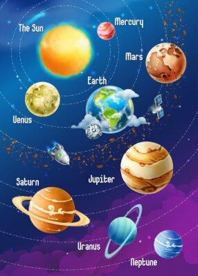 Posters Système solaire des planètes, illustration vectorielle Vertical