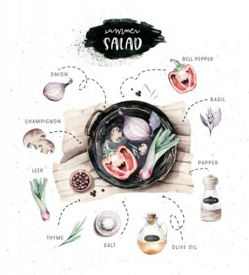 Posters Vegetables healthy organic watercolor greens menu on black Cast-iron pan with bell pepper, leek, onion and avocado vitamin rosemary illustration. Isolated lettuce and radish. sketch eggplant mushroom.