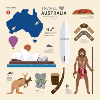 Posters Voyage Concept Australie Landmark plates Icônes Conception .Vector Illu