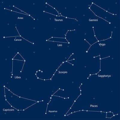 Posters Сonstellation des signes du zodiaque, illustration vectorielle