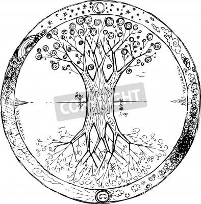 Posters Yggdrasil celtic tree of life mandala