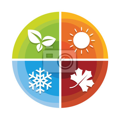Sticker 4 season icon in circle diagram chart  with leaf spring  , sun summer , snow winter and Maple leaf autumn vector design