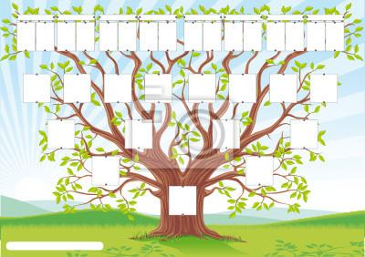 Sticker Arbre généalogique, généalogie de trois