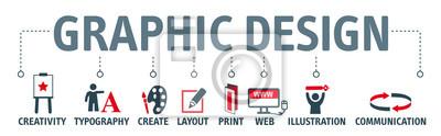 Sticker Bannière Concept de conception graphique mots-clés en anglais