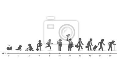 Sticker Cycle de vie de l'homme de la naissance à la vieillesse en silhouettes. Courte histoire de l'homme dans différents âges de la vie - ensemble de la figure.