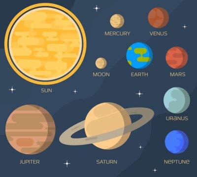 Sticker Flat solar system