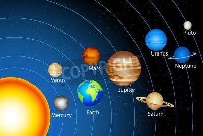 Sticker illustration de système solaire montrant planètes autour du soleil